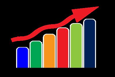 gráfico ascendente