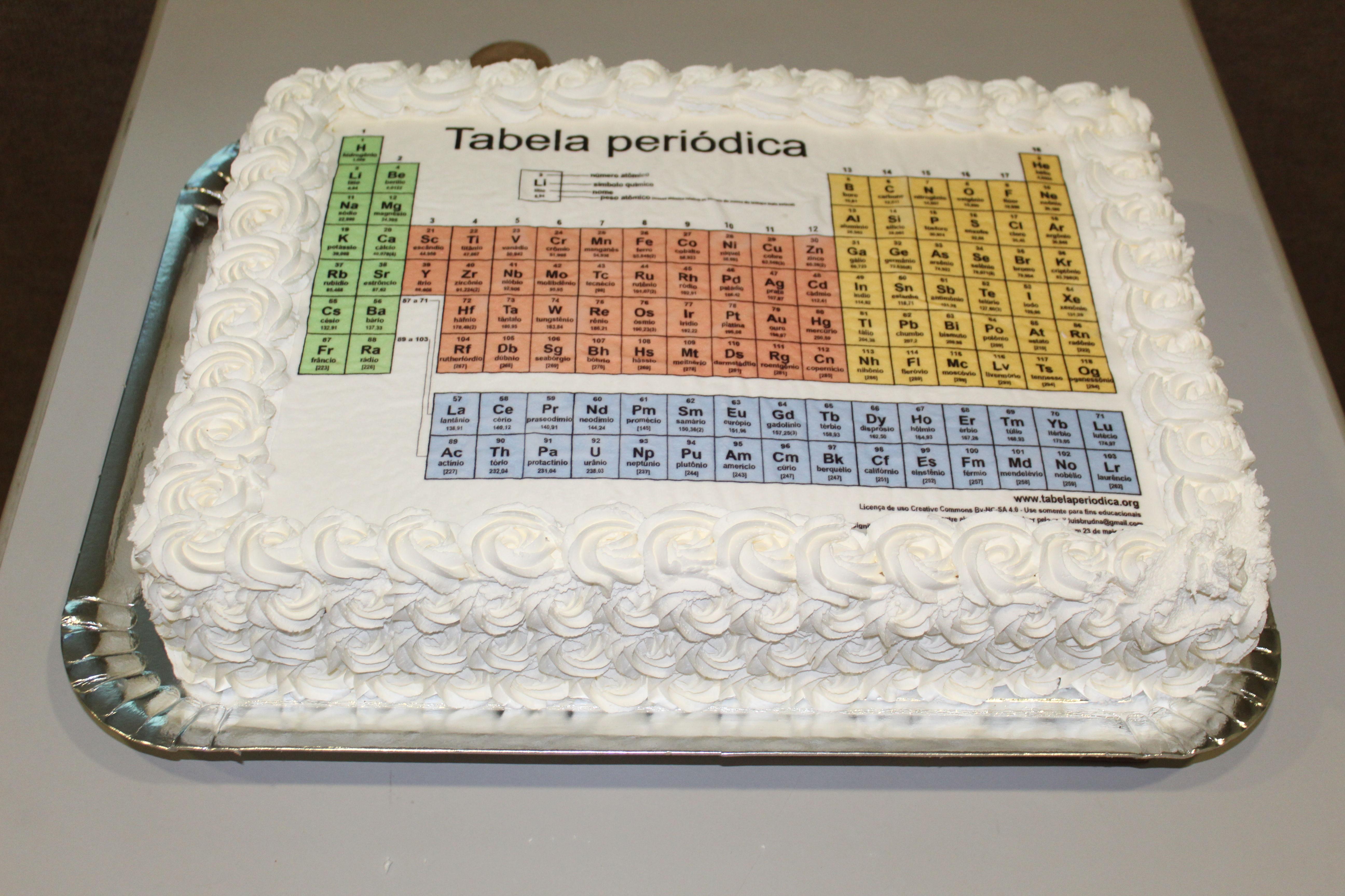 A tabela periódica dos elementos químicos 1