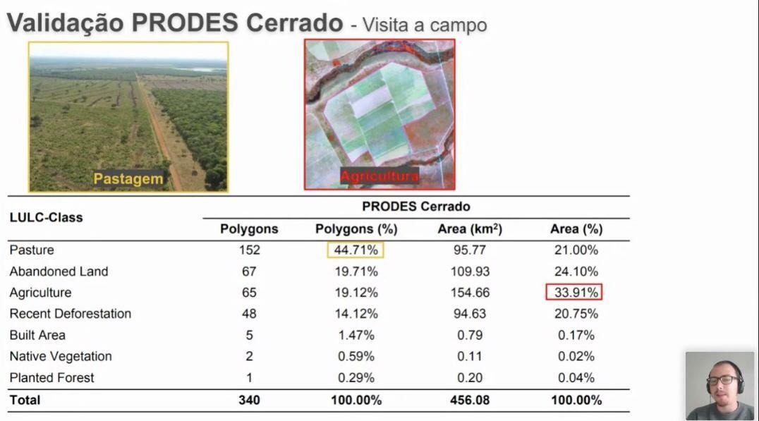 Validação Prodes Cerrado - pasto e agricultura