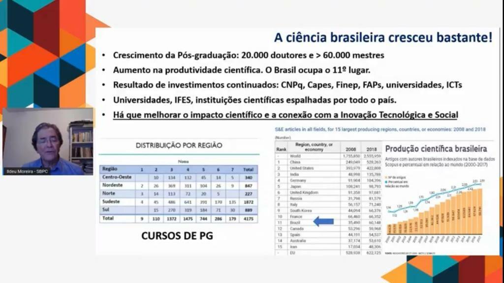 Slide Ildeu Moreira 1