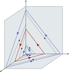 centro-triangulo