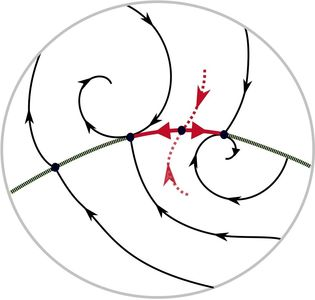 esfera