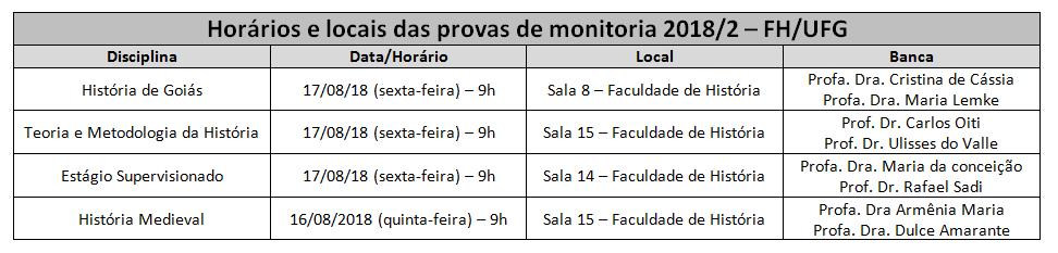 Datas e locais de provas de Monitoria 2018/2