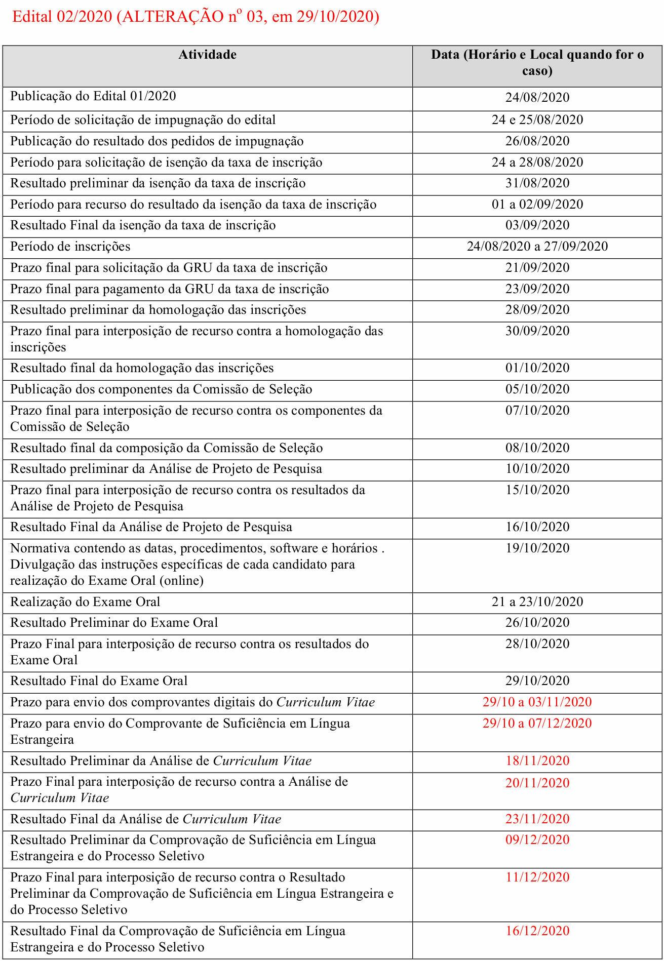 Alteração cronograma 03 - Edital 02_2020