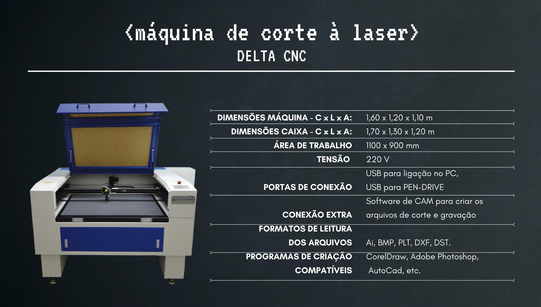 corte a laser delta  cnc