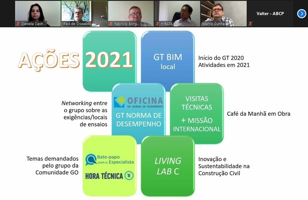 07 - Print da reunião – Ações previstas pelo Programa para o ano de 2021.