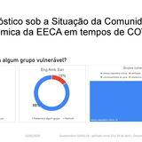 Diagnóstico sob a Situação da Comunidade Acadêmica da EECA em tempos de COVID-19