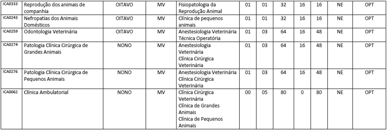 Relatório de anatomia sobre a face do cavalo vaca cachorro 8