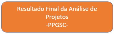 Resultado Final ppgsc 3.PNG