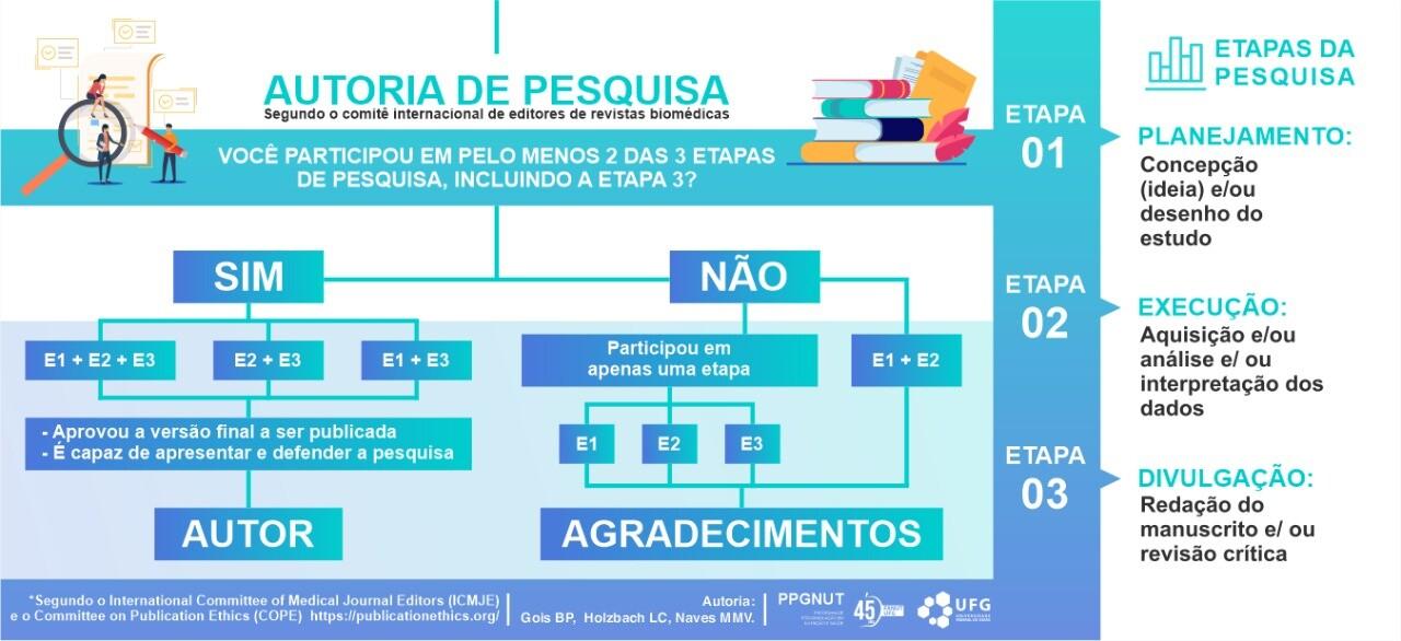 Infografico-autoria-2