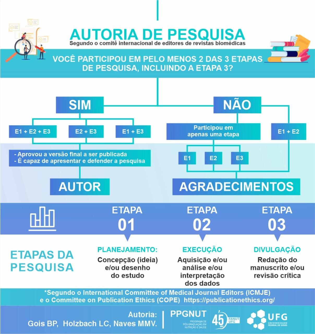 infografico-autoria3