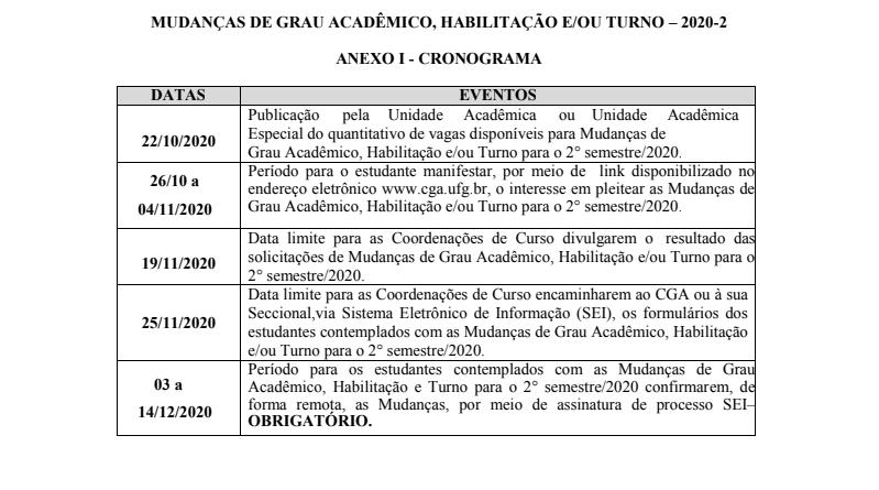 Edital nº 12/2020 Mudança de Grau Cronograma