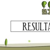 Imagem_Resultado Final Processo Seletivo 2017/2