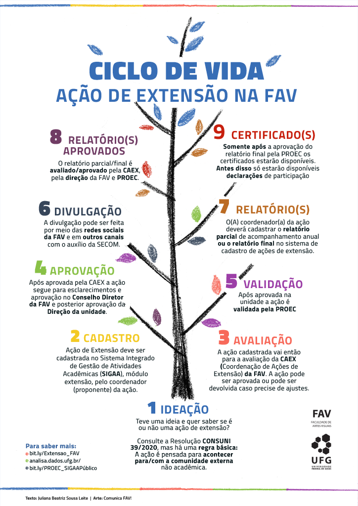 Infográfico png