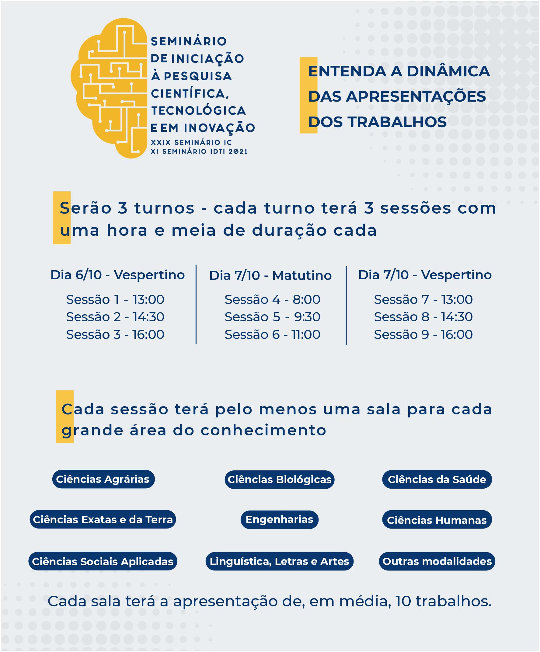 Infográfico_Notícia_2021_