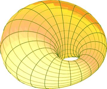 Ciclide de Dupin