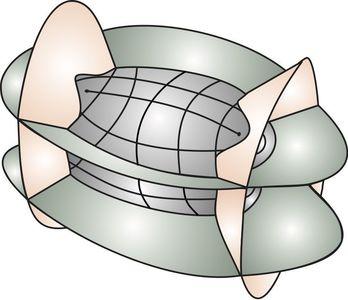 Sistema triplamente ortogonal