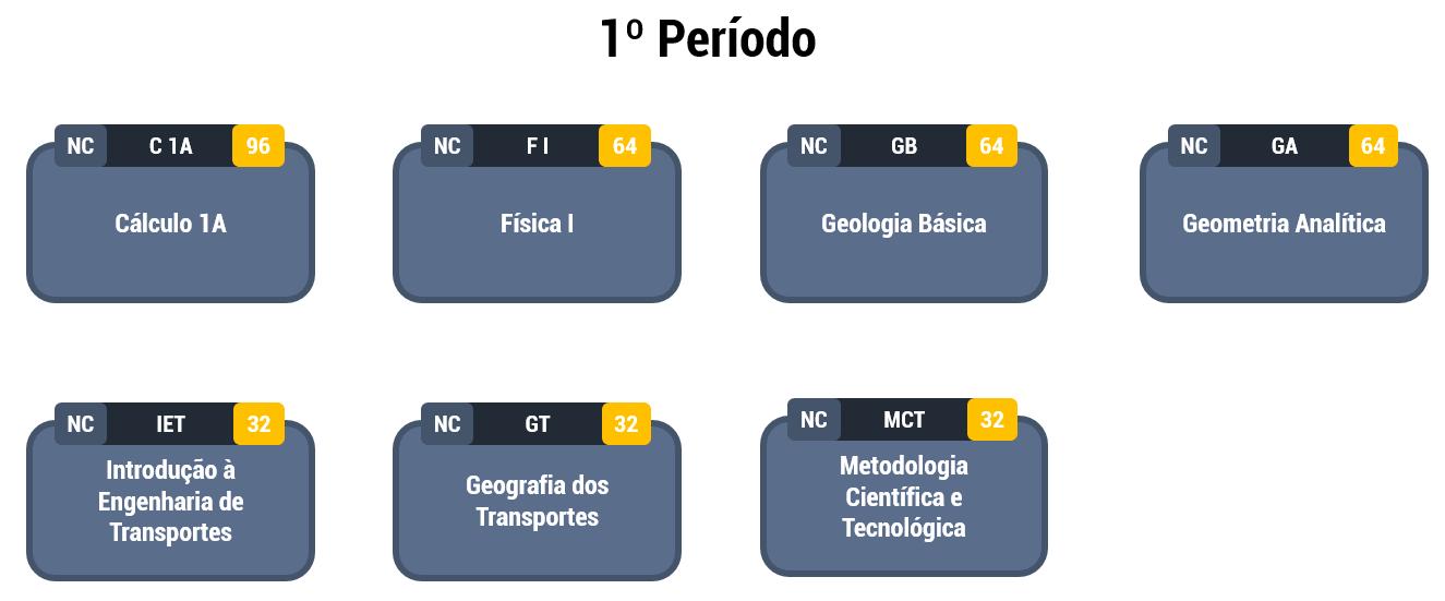 1periodov2.png