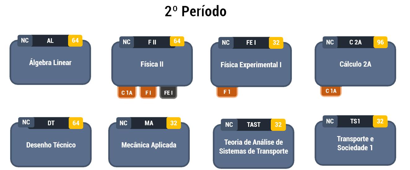 2periodo.png