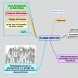 Reflexões sobre o Plano Diretor