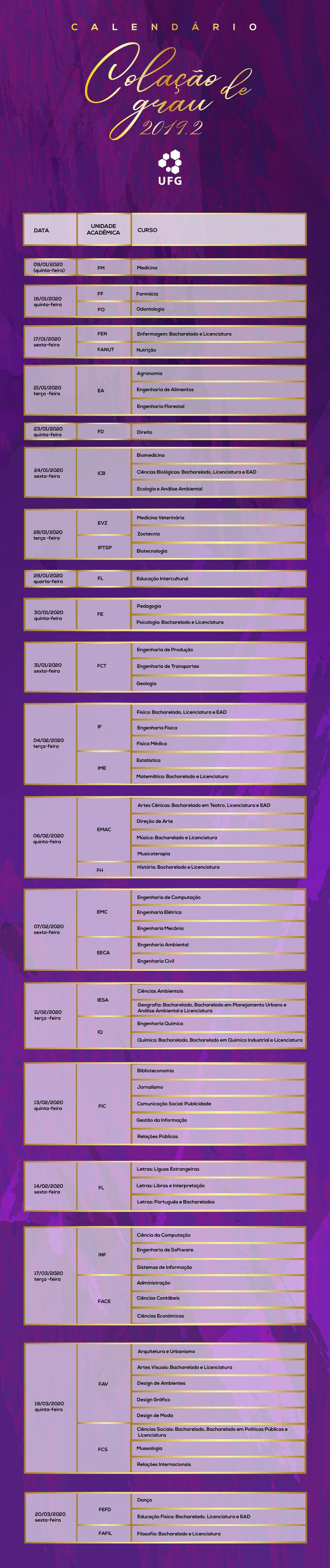 Calendário de Colações de Grau Oficiais - 2019/2