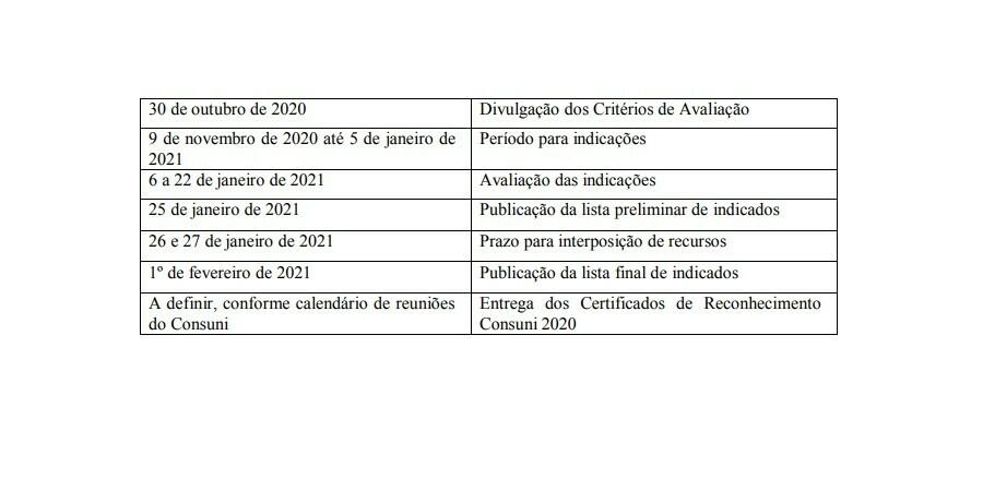 Cronograma Consuni 2020