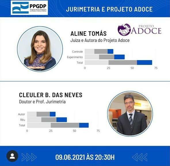 Jurimetria e projeto Adoce