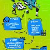 Plano de dados